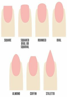 From squoval to coffin designs, choosing a nail shape can be difficult. Here's everything you need to know about nail shapes. From squoval to coffin designs, choosing a nail shape can be difficult. Here's everything you need to know about nail shapes. Types Of Nails Shapes, Different Types Of Nails, Types Of Fake Nails, Different Nail Designs, Trendy Nails, Cute Nails, Hair And Nails, My Nails, Types Of Nails Manicures