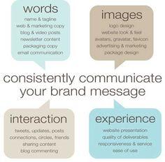 Branding no atendimento ao cliente | http://alegarattoni.com.br/branding-no-atendimento-ao-cliente/