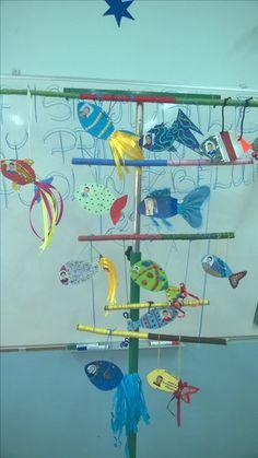 A fish mobile made by the students of Primary School in Zbelutka, Poland. The inspiration: Chernivetska Gimnasia nr 5, ukraine