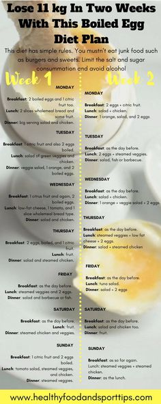 Lose 11 kg In Two Weeks With This Boiled Egg Diet Plan Diet plan for weight loss in two weeks! Do yourself a flat belly!
