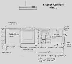 Wooden Kitchen Cabinets Design Plans DIY Blueprints Kitchen Cabinets Design  Plans Easy Steps While Budgeting Or Designing A New Kitchen Or Kitchen  Remodel ...
