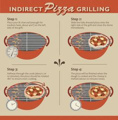 Barbecued Pizza on a Charcoal GrillGrilling a pizza can make for a great social barbecue occasion. Barbecue Pizza, Bbq Grill, Weber Grill, Barbecue Sauce, Grilling Tips, Grilling Recipes, Vegetarian Grilling, Healthy Grilling, Smoker Recipes
