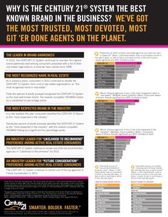 century-21-the-most-respected-real-estate-brand by CENTURY  21 via Slideshare