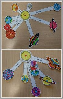 The planets of the solar system (IPOTÂME . TÂME) - Witcher Soo The planets of the solar system (I Solar System Projects For Kids, Solar System Crafts, Science Projects For Kids, School Projects, Crafts For Kids, Kids Diy, Kid Science, Science Experiments Kids, Science Facts
