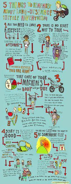 Tegan-5-Things-Remember-Long-Distance-Bicycle-Adventure-1020x2647.jpg (617×1600)