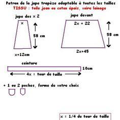 comment coudre une jupe trapeze
