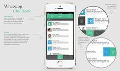 Increíble concepto de un nuevo diseño de #WhatsApp