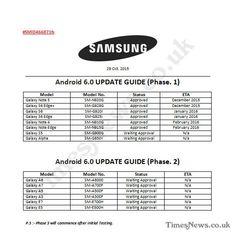 Samsung Galaxy: qué dispositivos tendrán Marshmallow?