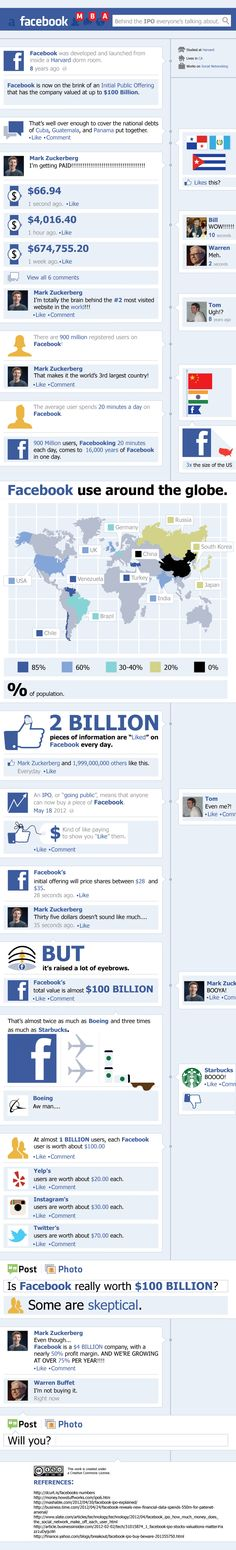 """#infographics: Facebook """"Likes"""" money: The IPO everyone's talking about - Holy Kaw!"""