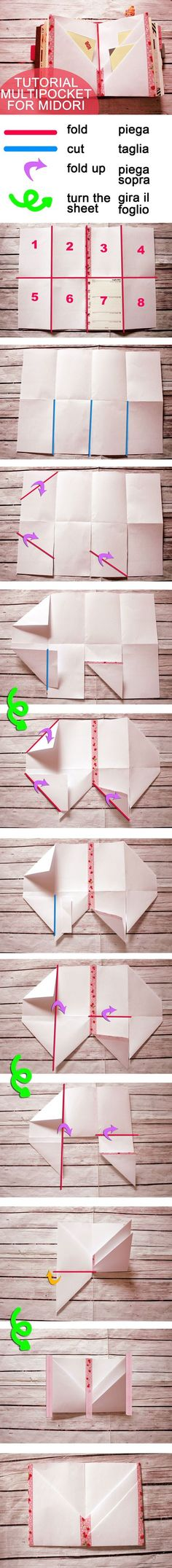 How-to – Green Chair Press Blog