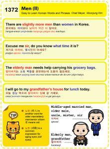 Easy to Learn Korean 1372 – Men (part two). | Easy to Learn Korean (ETLK)