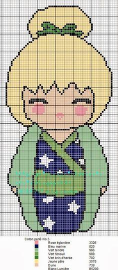 Tinker Bell Kokeshi pattern by grilles point de croix et cie