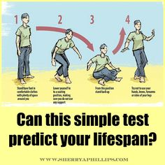Can this simple test predict your lifespan? Find out at http://sherryaphillips.com/can-test-determine-lifespan/ #Health #Longevity #Life
