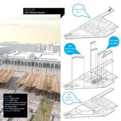 Fish Market Square - Massimiliano Giberti Architecture