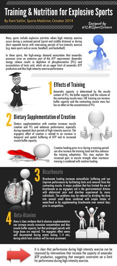 46 best Strength  Conditioning Infographics images on Pinterest