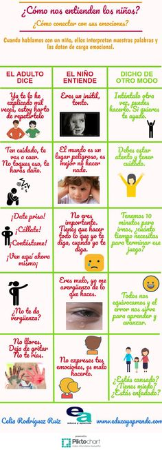 Infografía: ¿Cómo nos entienden los niños? Pre Kinder, Kids Playing, Education Humor, Kids Education, Social Skills, Kids And Parenting, Teaching, Kids News, Kids Learning Activities