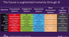 @rwang0-5-stages-AI-Cognitive.png (1424×766)