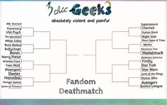 Fandom deathmatch. Click to follow the link.