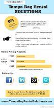 TBRS Infographic