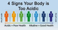 4 Signs Your Body is Too Acidic (And How to Fix it!)