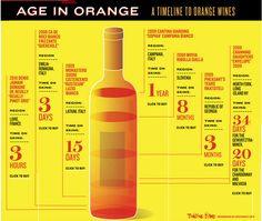 """orange"" wine"