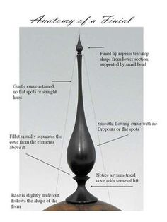 Image result for woodturning finials
