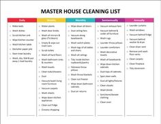 Master House Cleaning List : breaks projects down into days, weeks, months, semi-annual, and yearly projects + FREE printables!