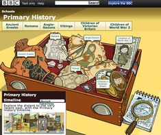 CLIL History online resources