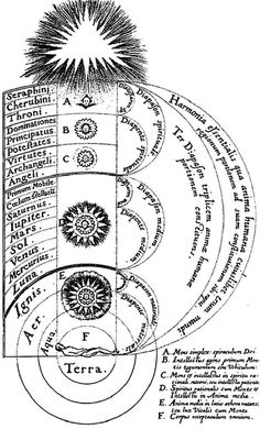 Adam McLean has a tantalizing post  on the Alchemy Website suggesting that alchemical engravers might have encoded a geometrical message int...