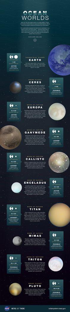Planetas con mares