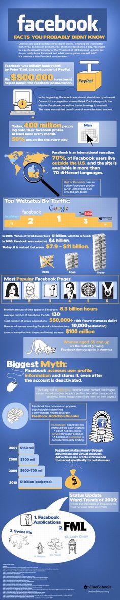 45 Best Facebook Tips images   Social networks, Facebook marketing