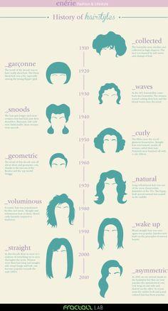 History of Hair styles - história dos estilos de cabelo - parte 2