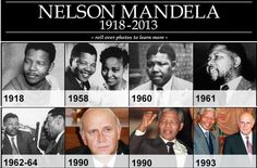 Partial screen capture of the interactive infographic Nelson Mandela 1918-2013