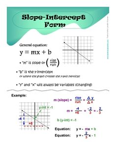 Linear Equations Posters (FREE)