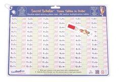 Zoobookoo Didaktická tabulka - Velká násobilka Periodic Table, Activities, Periodic Table Chart, Periotic Table