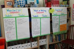 Nice examples of I charts. Love the reminder for students of their purpose and the meaning of stamina.