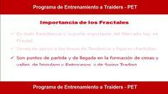 Curso GRATIS de Trading   Nivel Básico   Importancia de los Fractales
