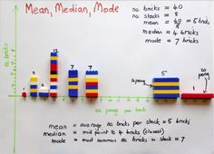 Lego Math Data Analysis Mean Median Mode with Lego