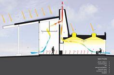 pcc-newberg-center10-hennebery-eddy-architects