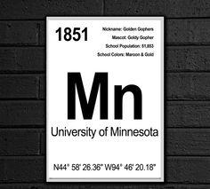 College Elements Wall Art Prints - University of Minnesota-https://www.etsy.com/shop/CollegeElements?ref=hdr_shop_menu