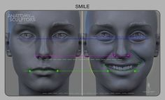 What happens with our face when we smile.: