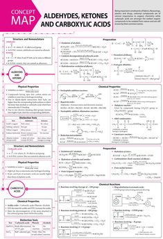 Aldehydes,ketones and carboxylic Acids Chemistry Class 12, Chemistry Basics, Chemistry Revision, Chemistry Study Guide, Chemistry Worksheets, Chemistry Classroom, Physical Chemistry, Chemistry Lessons, Teaching Chemistry