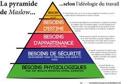 La pyramide de Maslow - Hacked By Yuriz MA