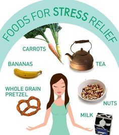 10 Stress Relieving Foods For You