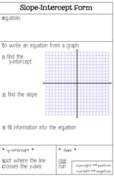 This pin is a worksheet that includes clear steps on how to graph a function in slope-intercept form. It gives clear details about the y-intercept and slope. Algebra Activities, Maths Algebra, Math Resources, Math Fractions, Math Games, Math 8, Math Teacher, Math Classroom, Web Social