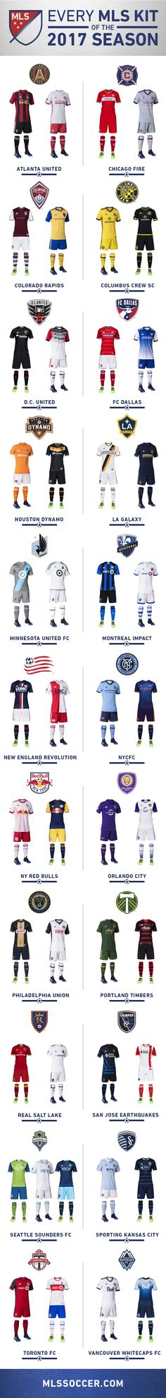 With every new MLS jersey unveiled for 2017, it's time to check out each team's full kits for the year. Graphic by Anthony Mendolia Browse all the new 2017 MLS jerseys