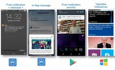Les Pushs notifications rising stars du CRM mobile