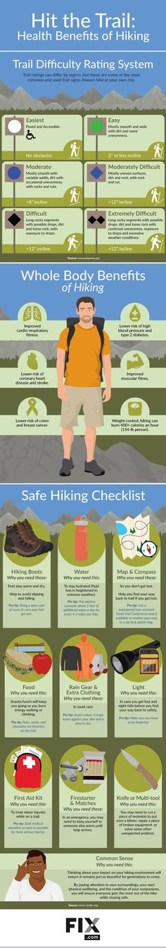 Take a hike! No reallyand go take a hike. Feel the fresh air in your hair and explore nature all while engaging in a great physical workout! i fjellet Health Benefits of Hiking Hiking Places, Hiking Tips, Camping And Hiking, Hiking Gear, Outdoor Camping, Camping Gear, Hiking Training, Hiking Food, Camping Equipment
