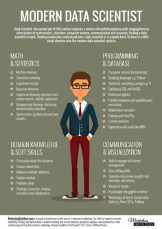 What is a Data Scientist? #infographic #jobs