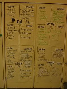 Seasons....giving me fun ideas for a science board.